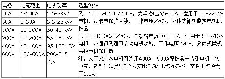 djb系列电动机保护器
