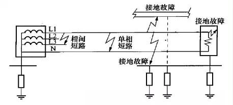 电力系统接地故障分析及处理-充放电仪|蓄电池内阻仪